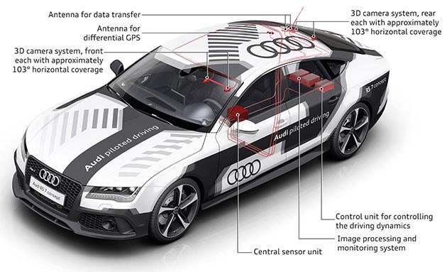Audi dezvaluie cateva lucruri despre programul pentru masini automatizate